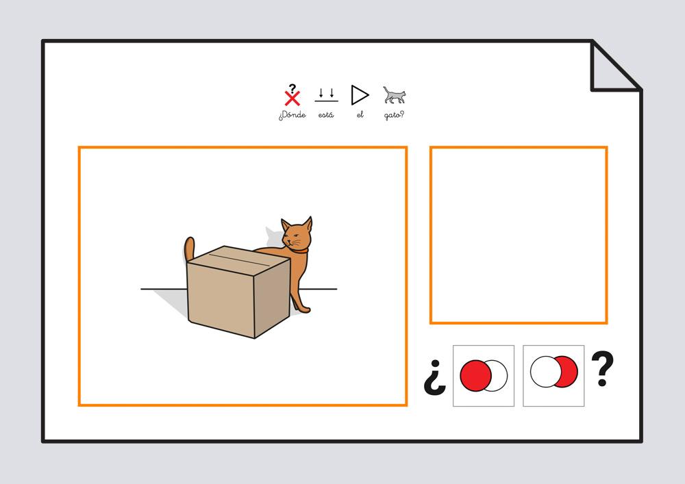 Material #Soyvisual + Arasaac - ¿Dónde está el gato? Nivel 1