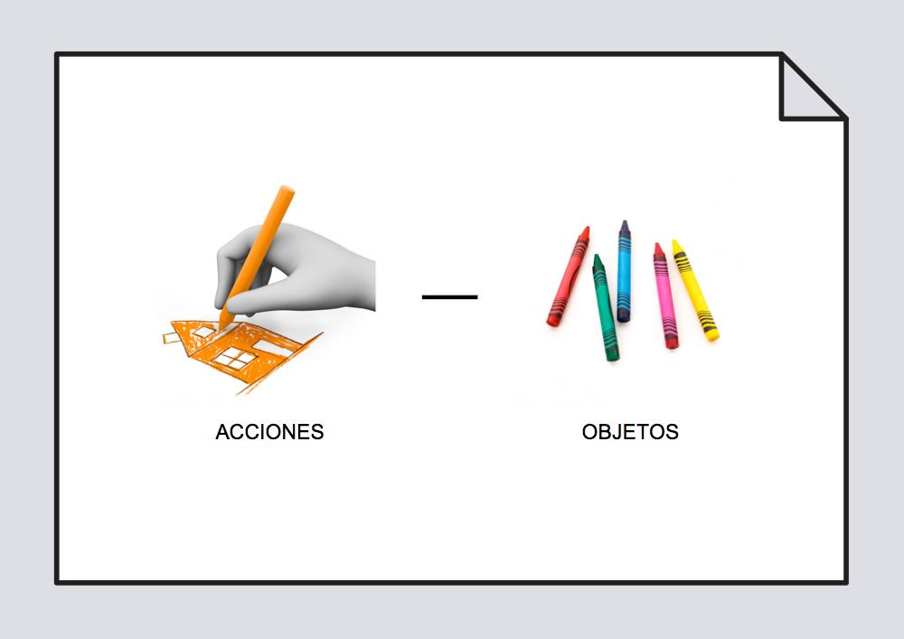 Material para trabajar las relaciones semánticas entre determinadas acciones y los objetos necesarios para realizarlas.