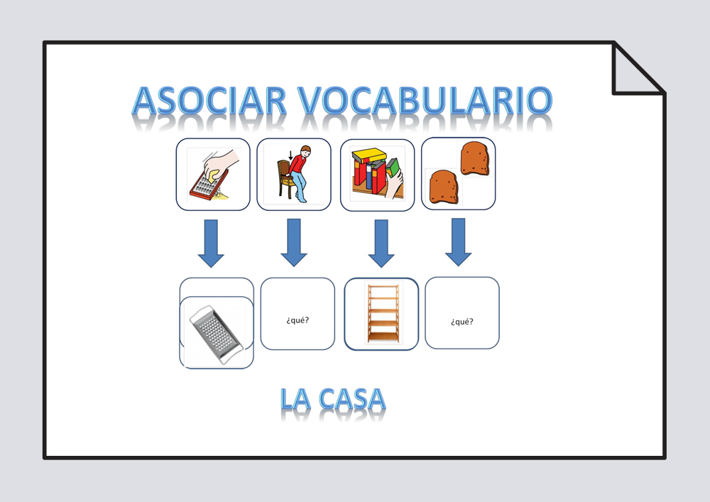 La casa. Asociar ideas y vocabulario