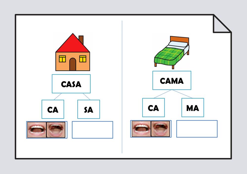 Introducción a los fonemas. Sin gestos