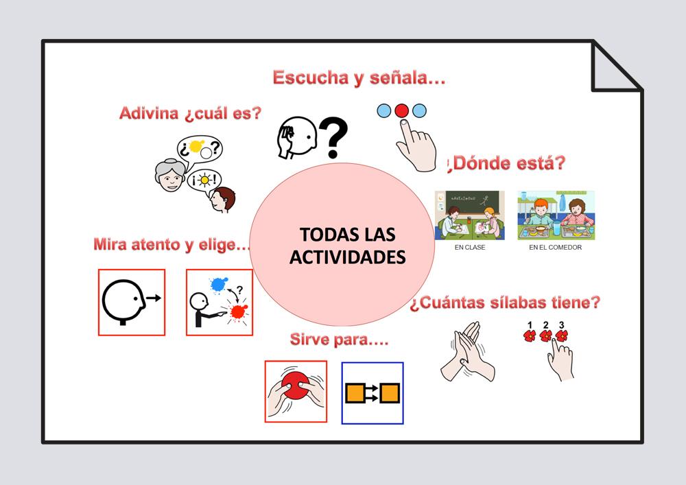 Actividades de lenguaje relacionadas con el colegio