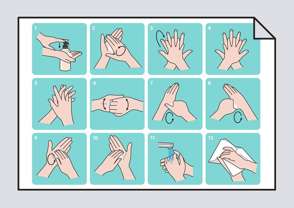 Lavarse las manos con jabón
