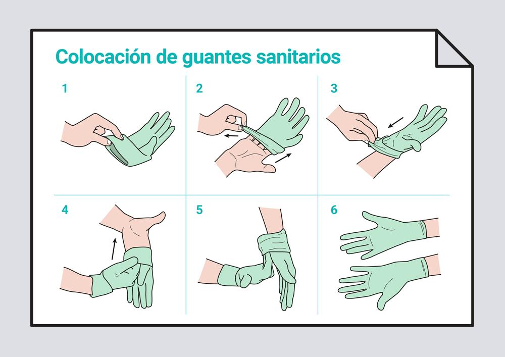 Colocación y retirada de guantes sanitarios