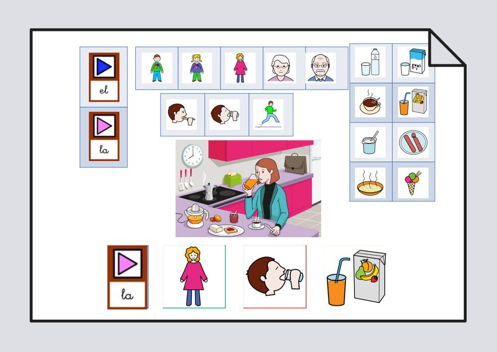 Formar frases de cuatro elementos con los verbos Comer y Beber