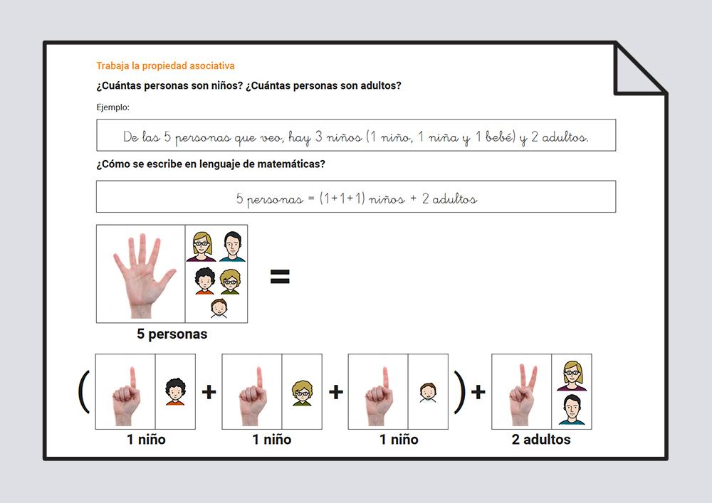 Matemáticas - Aritmética