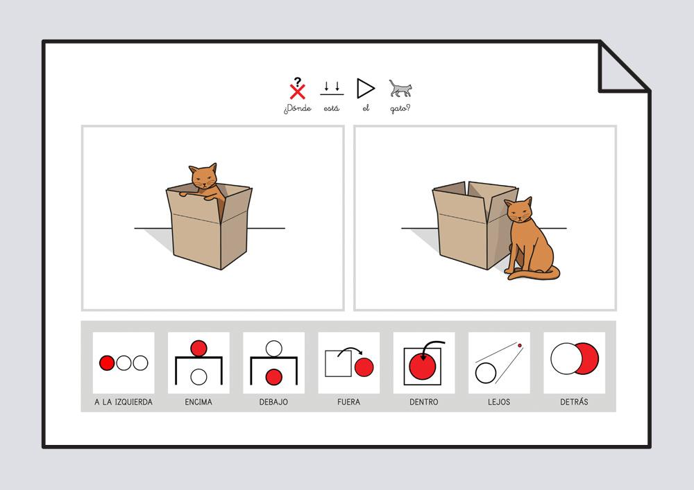 Material #Soyvisual + Arasaac - ¿Dónde está el gato? Nivel 2