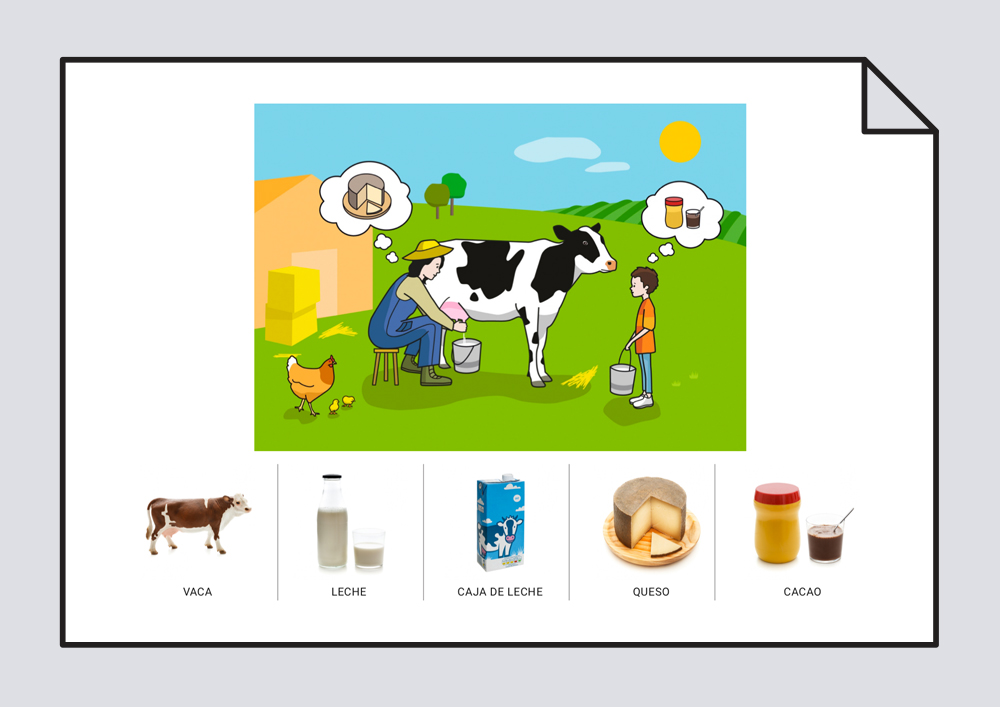 Productos de la leche