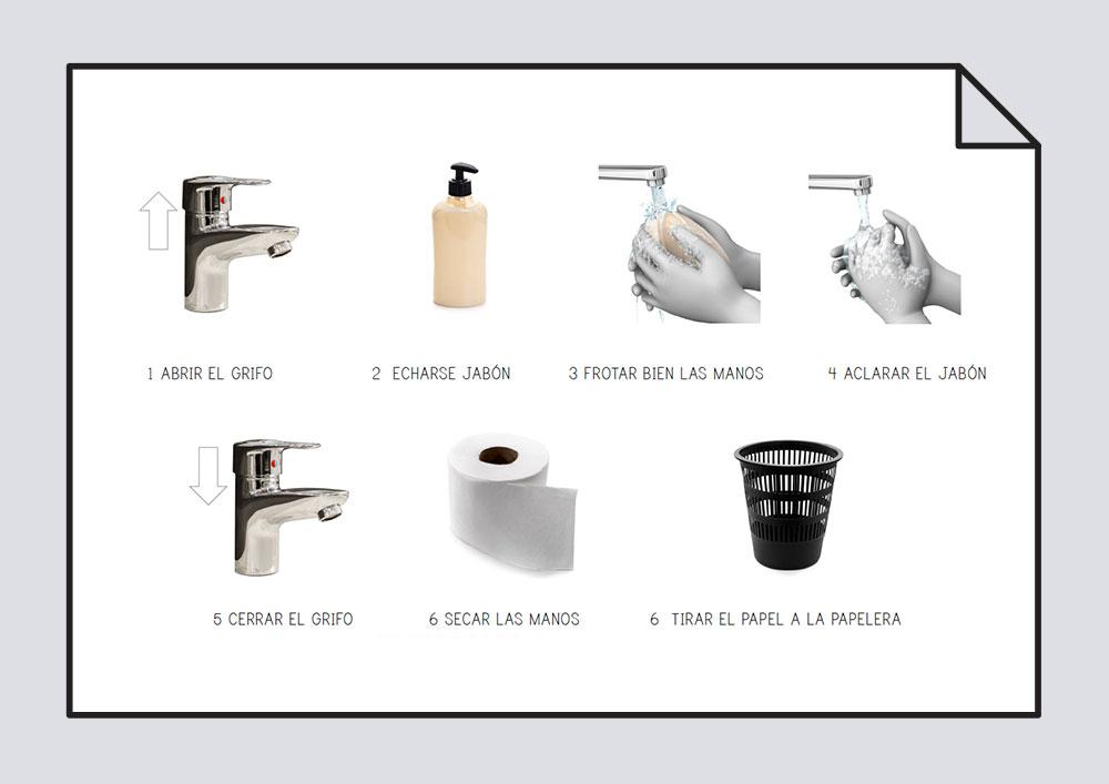 Rutina - Cómo me lavo las manos