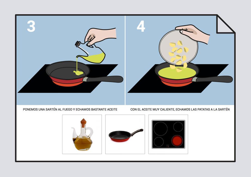 Receta de tortilla de patata