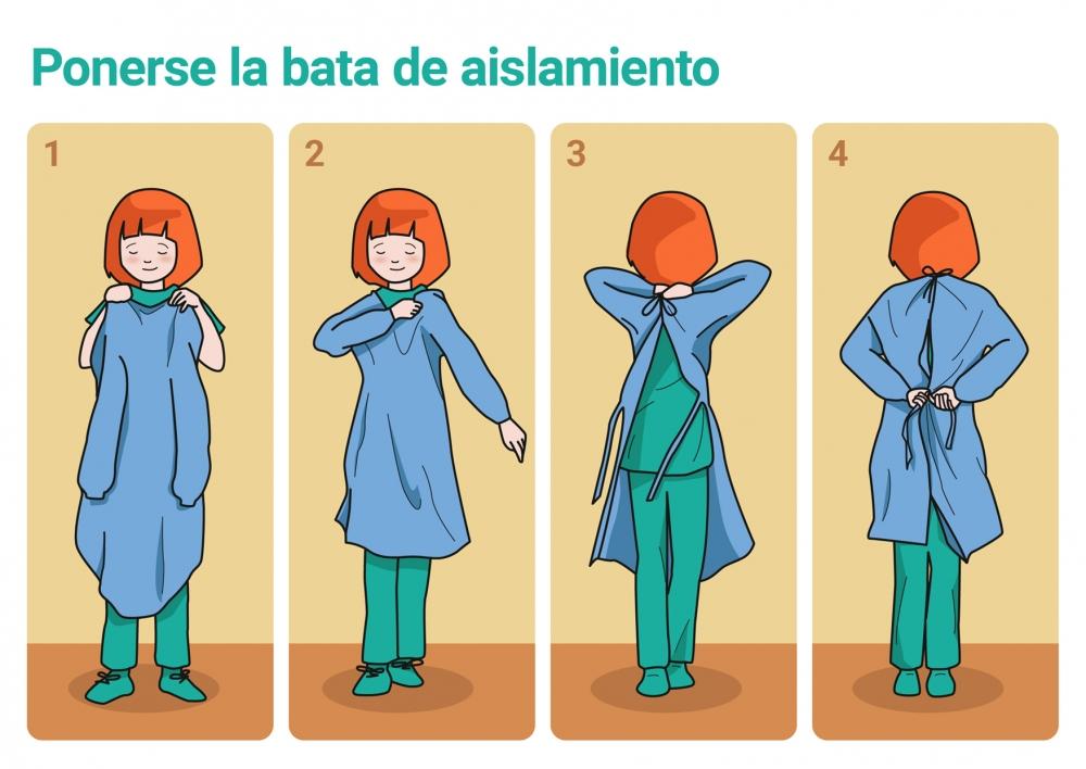 Instrucciones para ponerse una bata de aislamiento