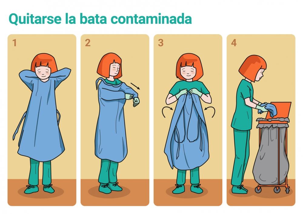 Instrucciones para quitarse una bata contaminada