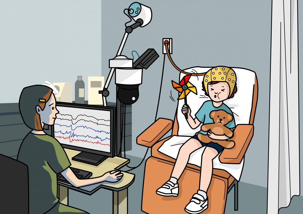 EEG diurno con molinillo