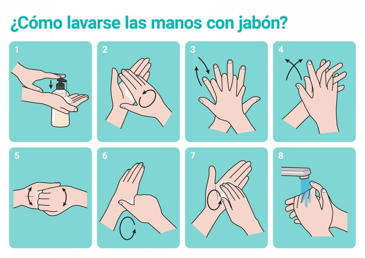 Instrucciones para lavarse las manos con jabón adecuadamente