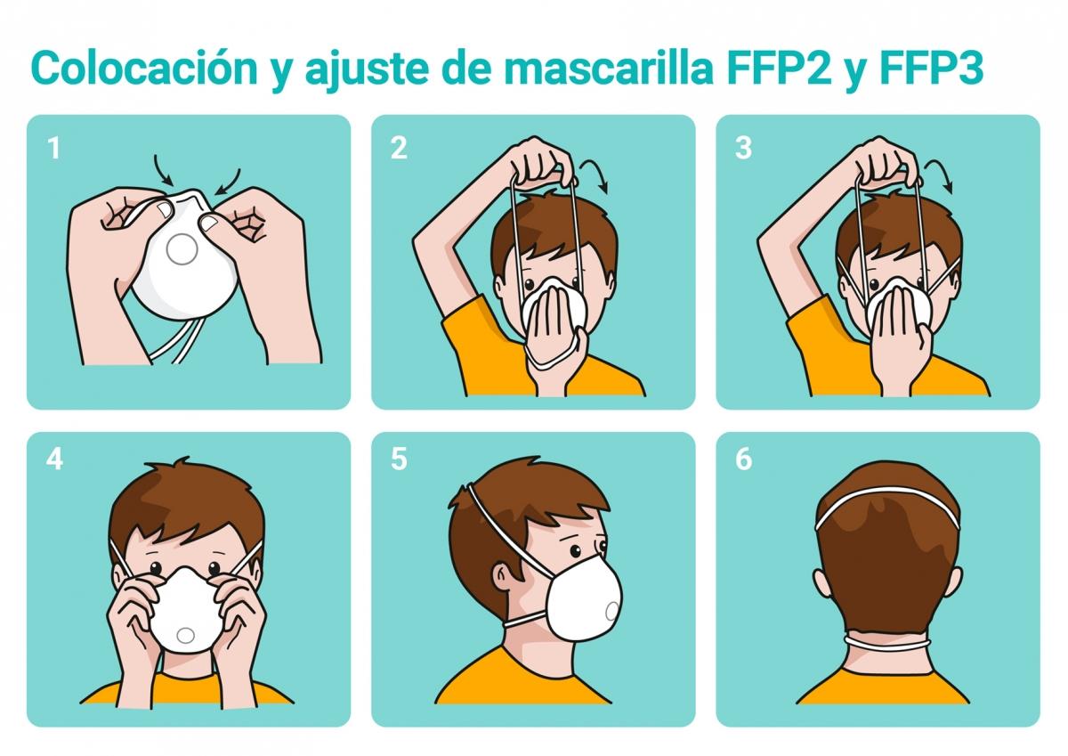 Instrucciones para colocar adecuadamente una mascarilla