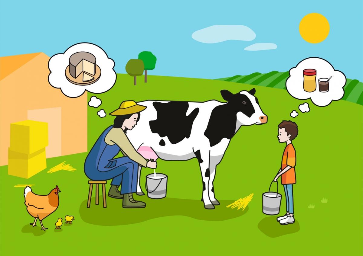 Escena en la que se ve una mujer ordeñando una vaca