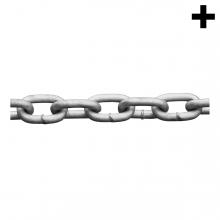 Imagen en la que se ve el plural del concepto cadena