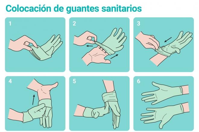 Instrucciones de colocación de guantes sanitarios