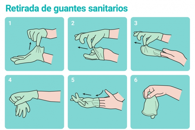 Instrucciones para quitarse los guantes sanitarios