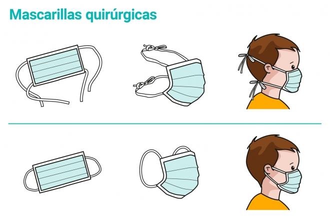 Instrucciones para la adecuada colocación de mascarillas quirúrgicas